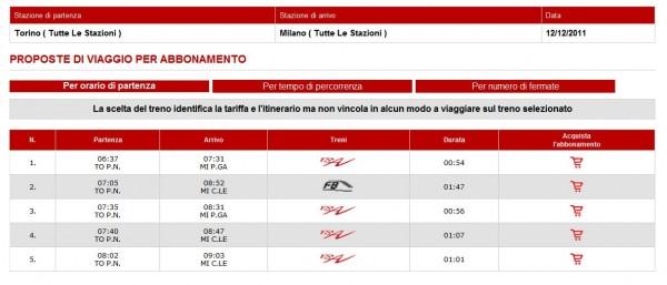 nuovo treno AV torino-milano dal 12 Dicembre 2011